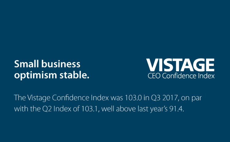Small Business Optimism Stable